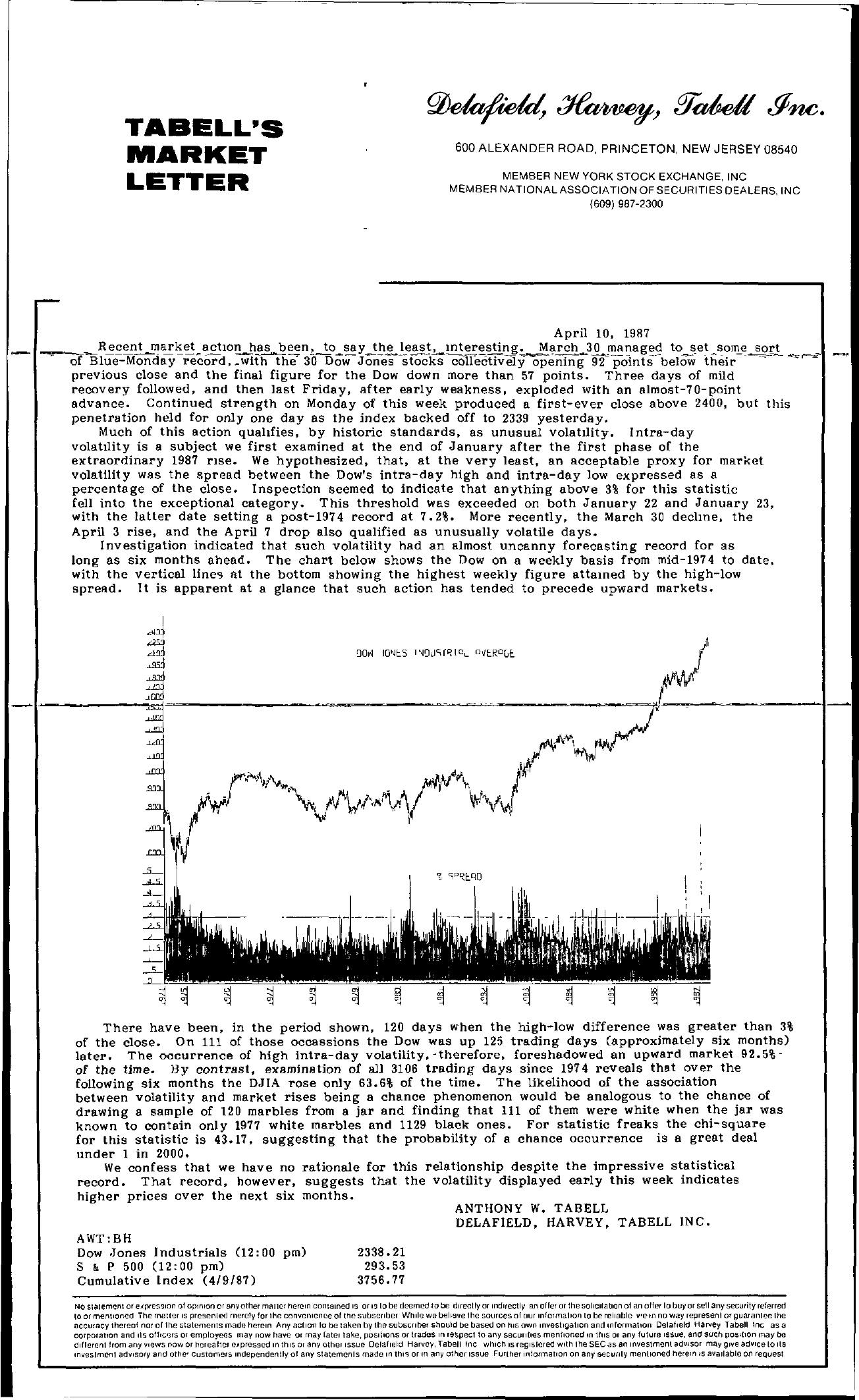 Tabell's Market Letter - April 10, 1987