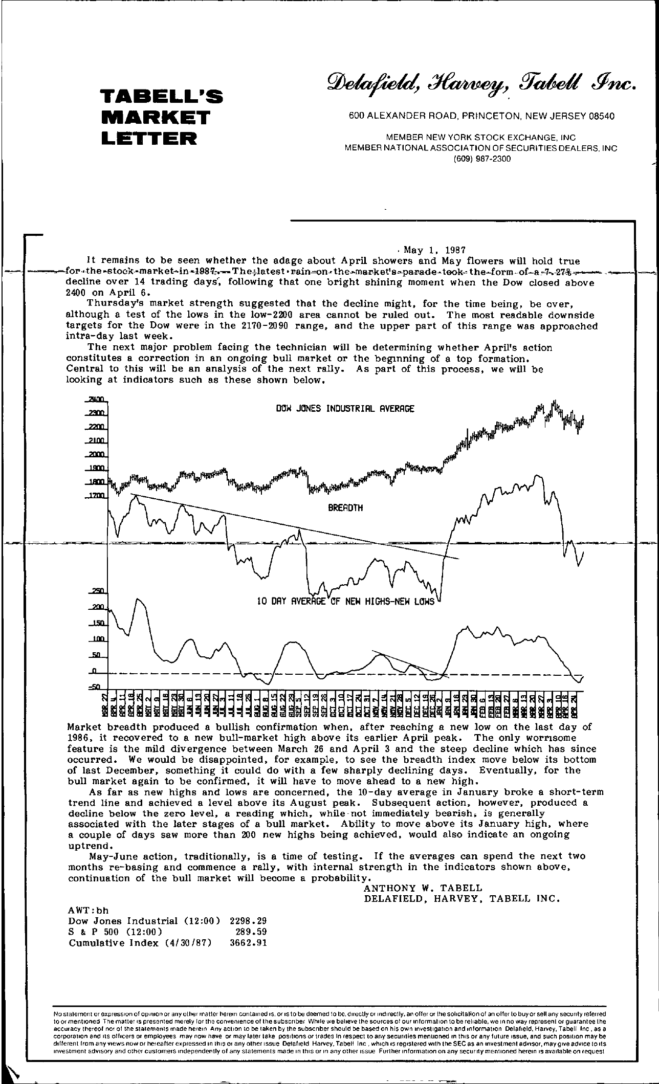 Tabell's Market Letter - May 01, 1987