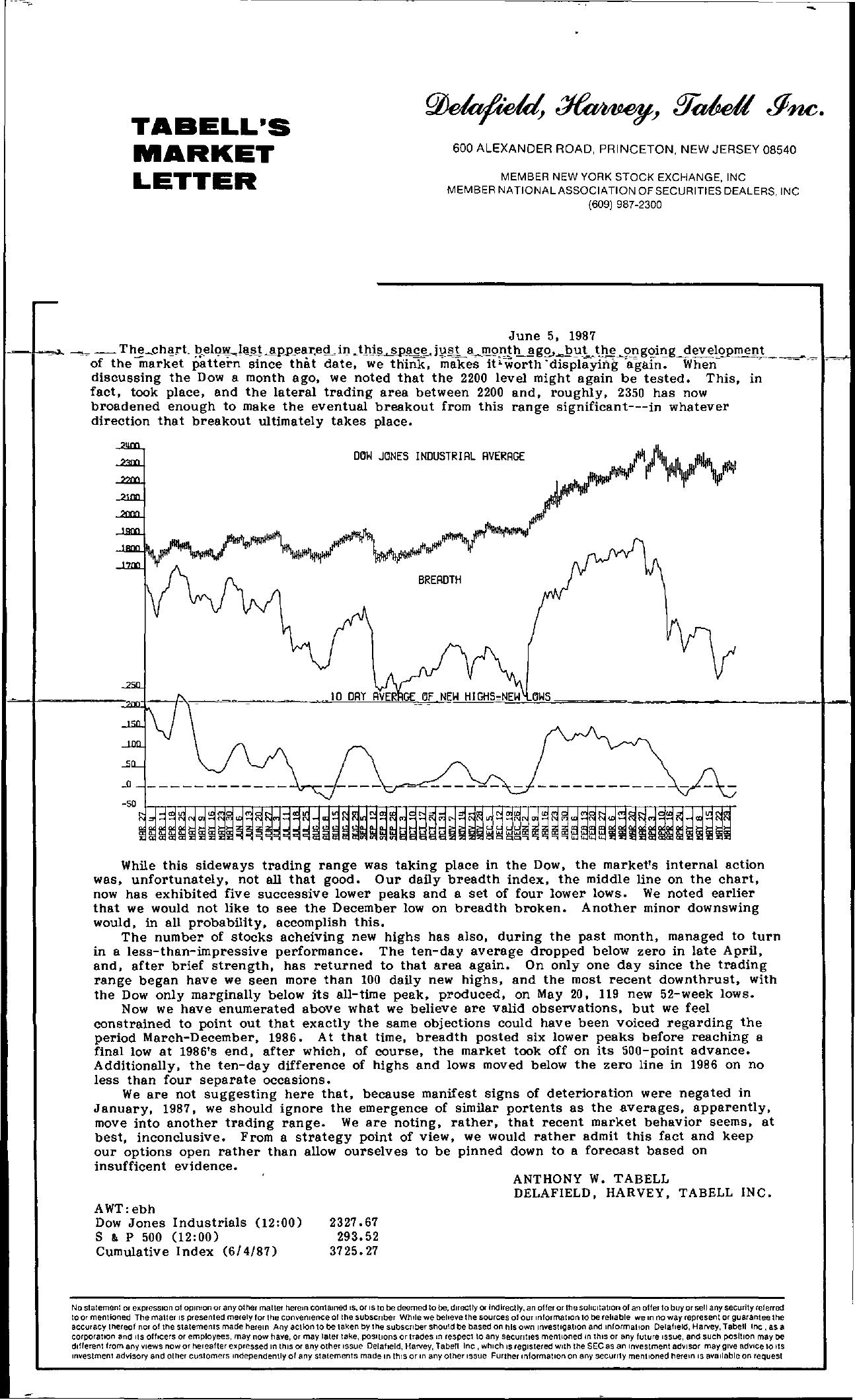 Tabell's Market Letter - June 05, 1987