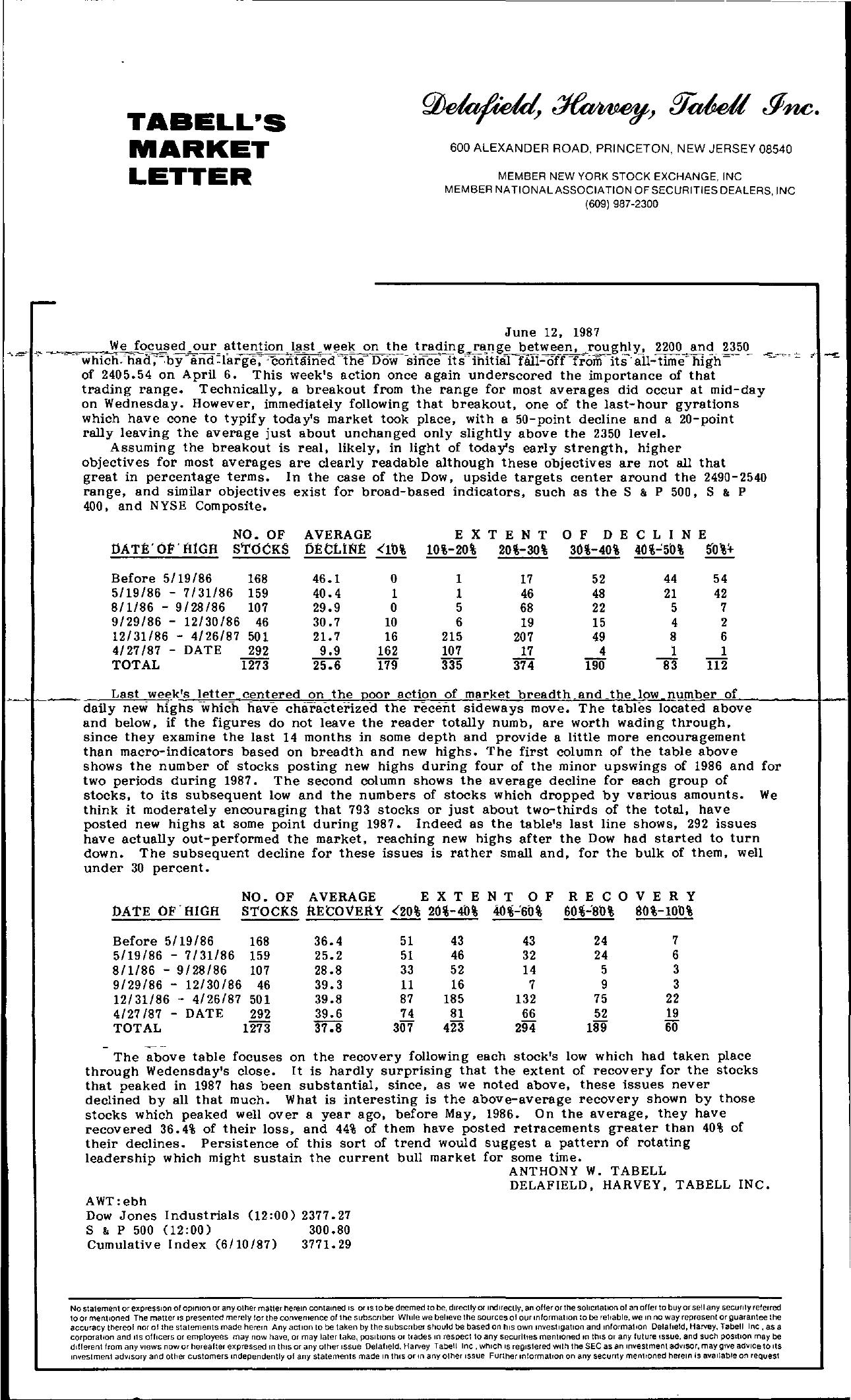 Tabell's Market Letter - June 12, 1987