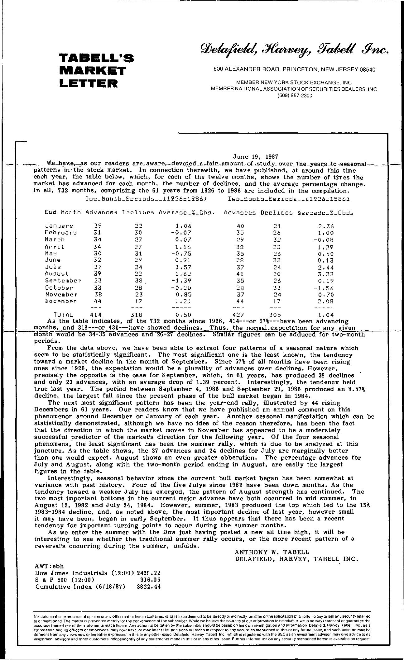 Tabell's Market Letter - June 19, 1987