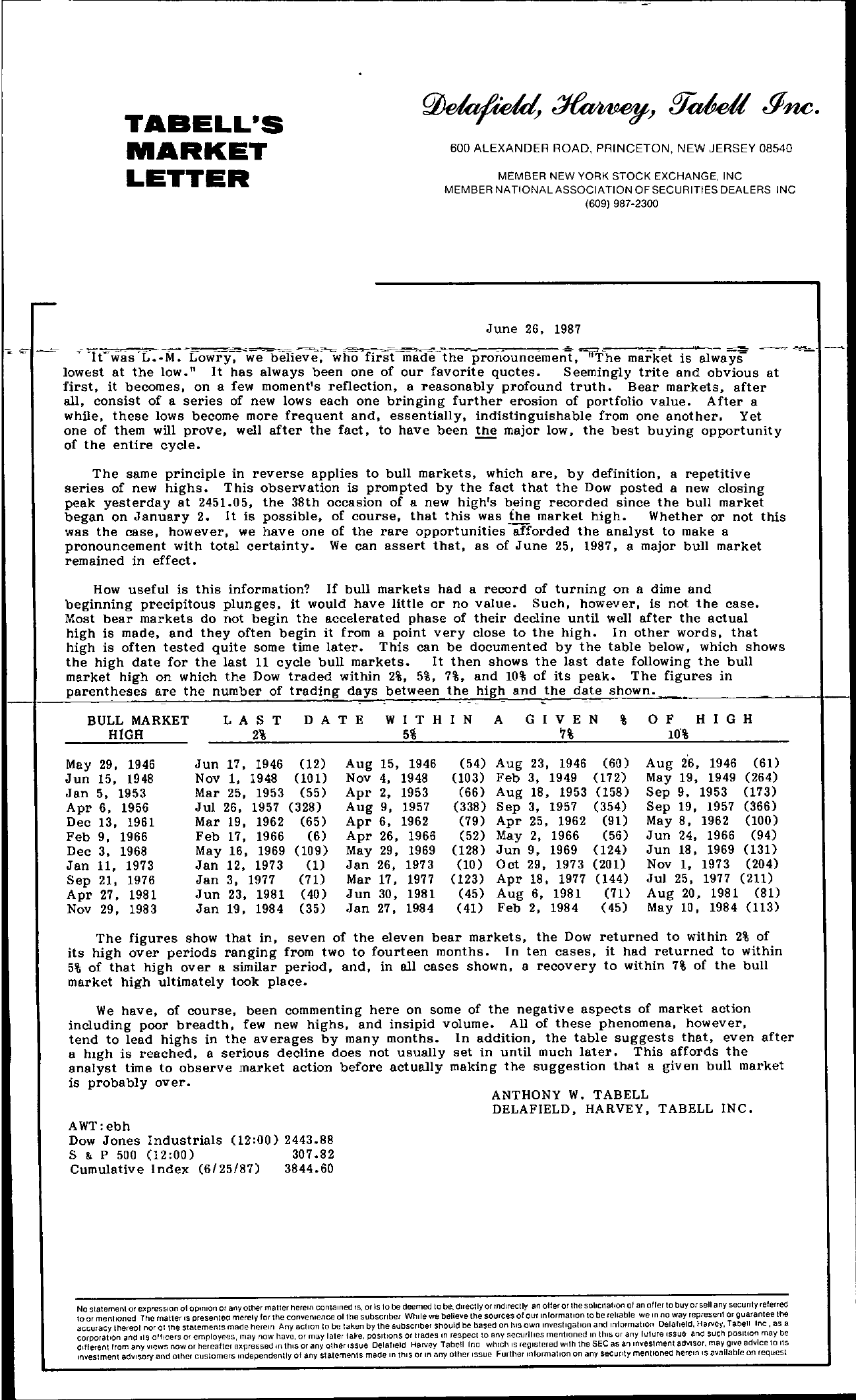 Tabell's Market Letter - June 26, 1987