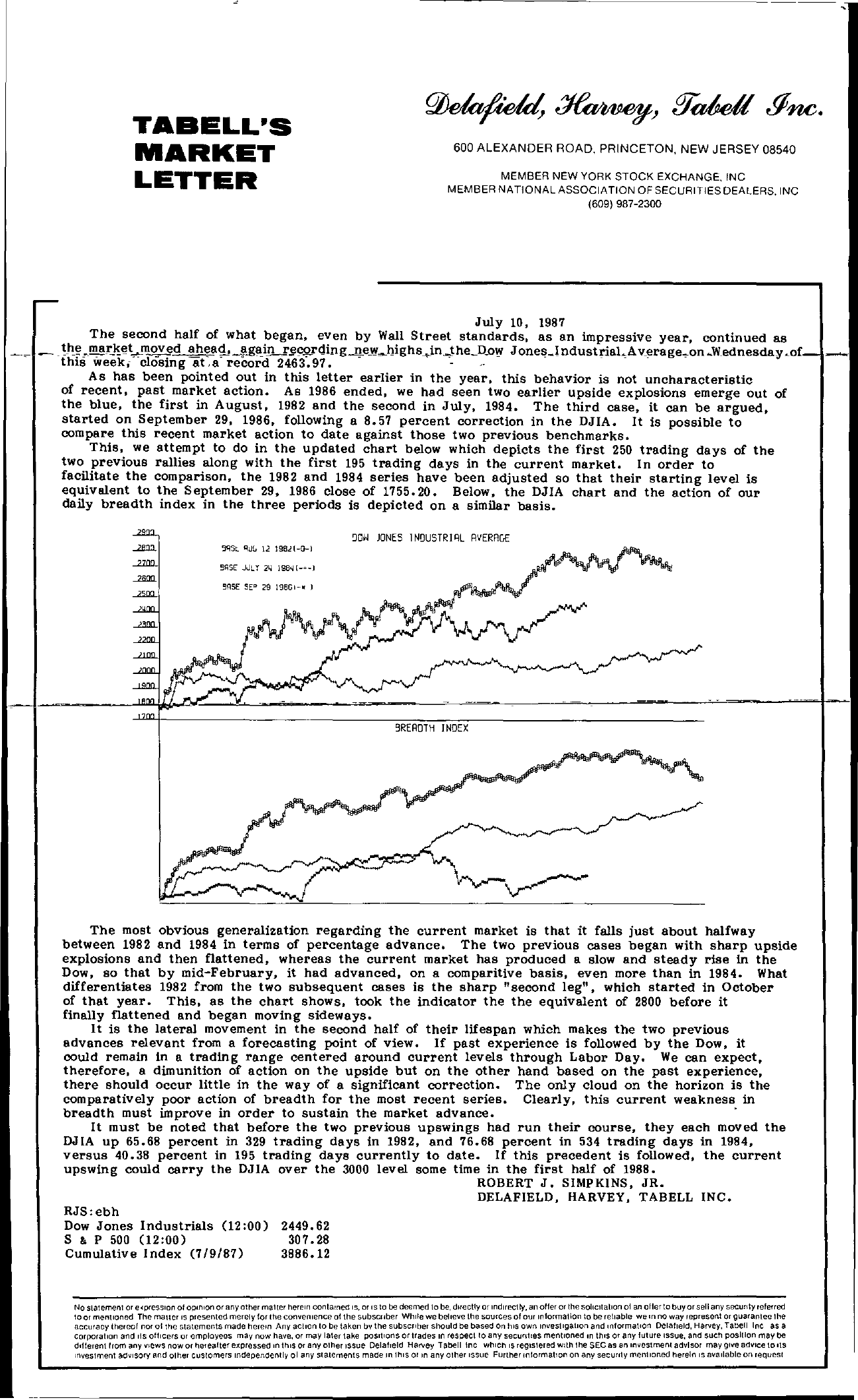 Tabell's Market Letter - July 10, 1987