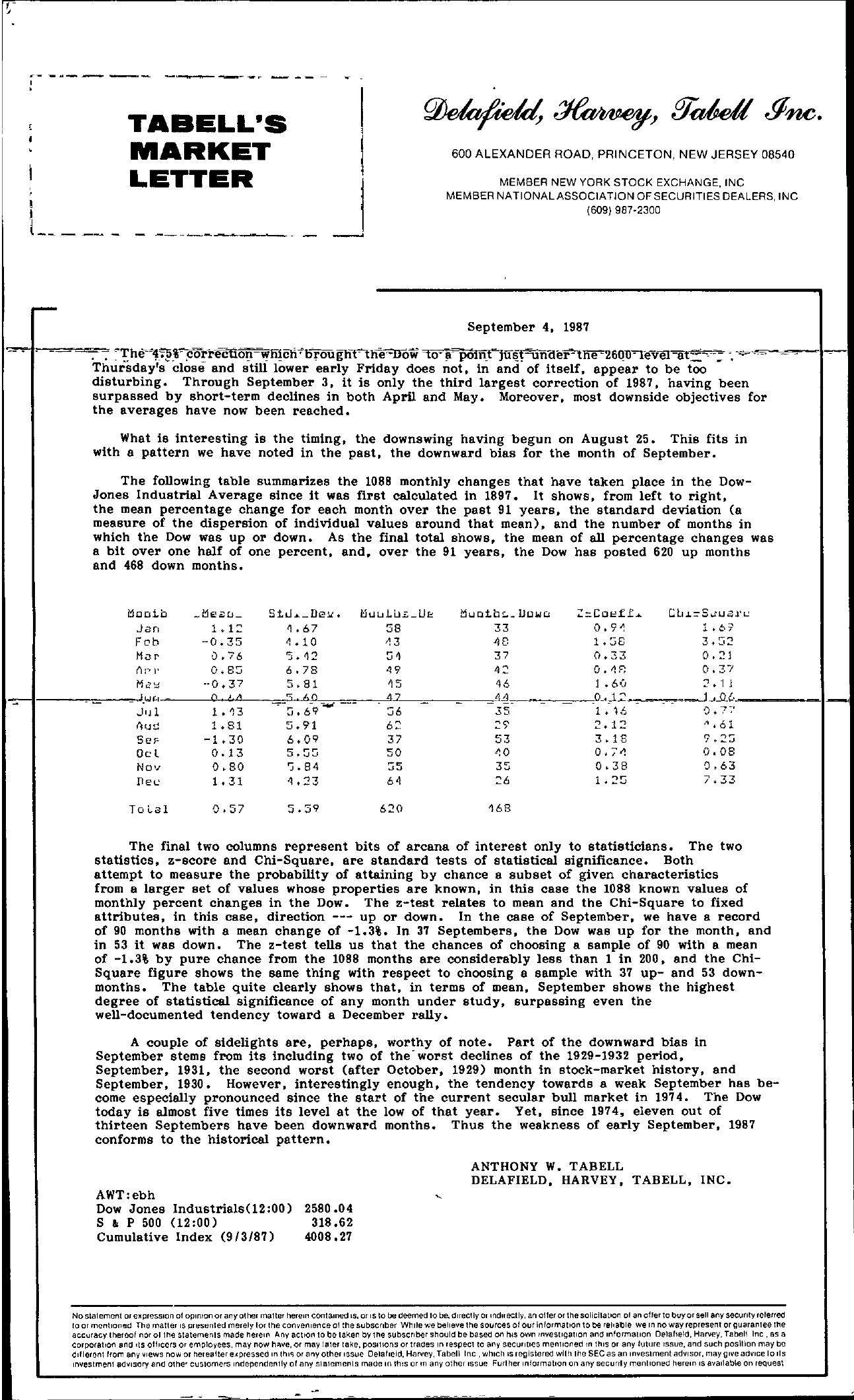 Tabell's Market Letter - September 04, 1987