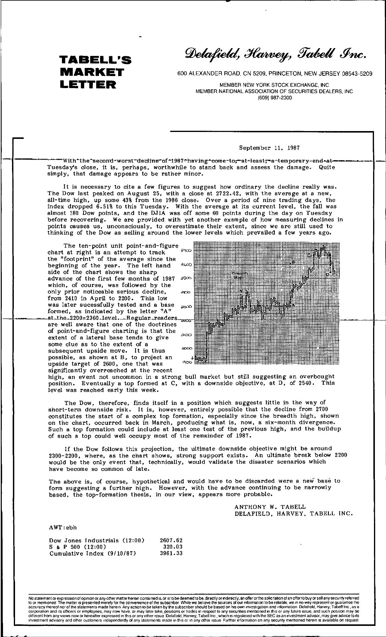 Tabell's Market Letter - September 11, 1987