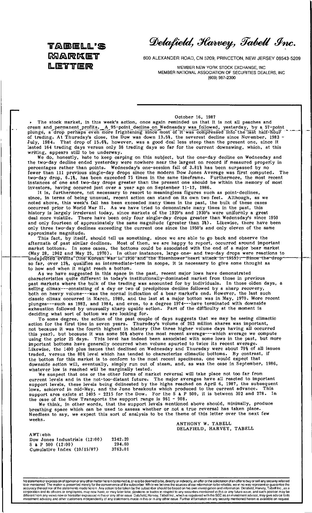 Tabell's Market Letter - October 16, 1987