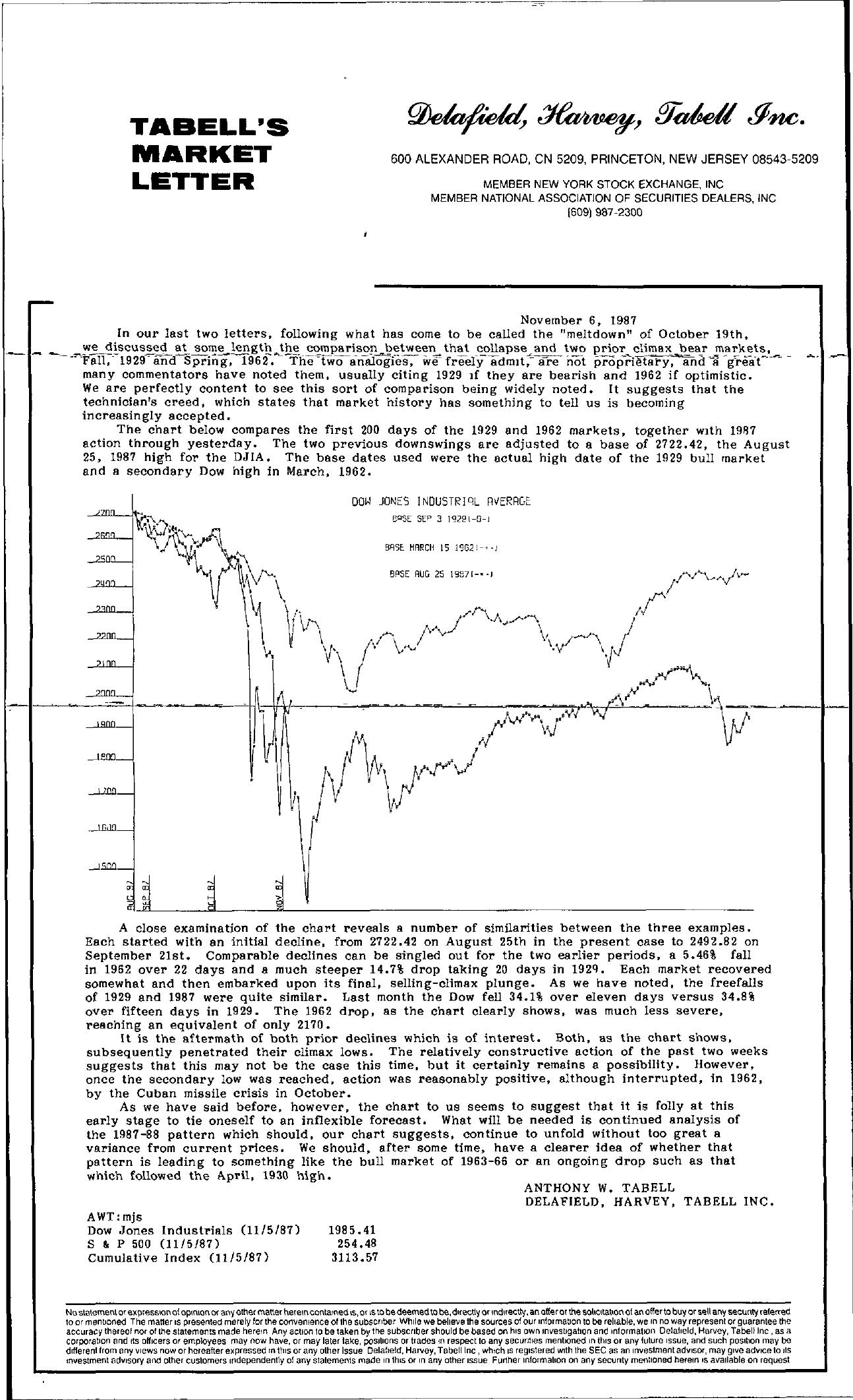 Tabell's Market Letter - November 06, 1987