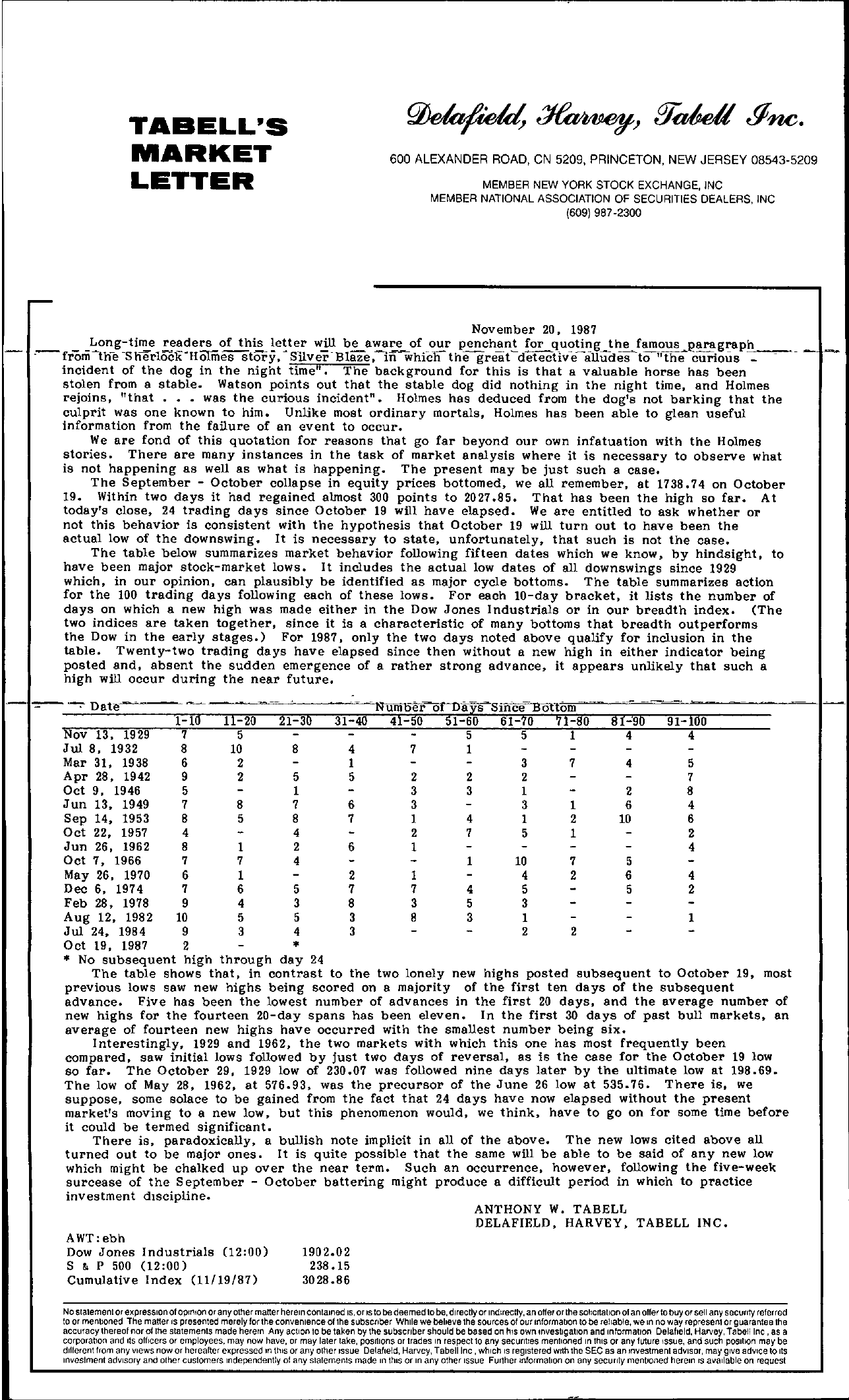 Tabell's Market Letter - November 20, 1987