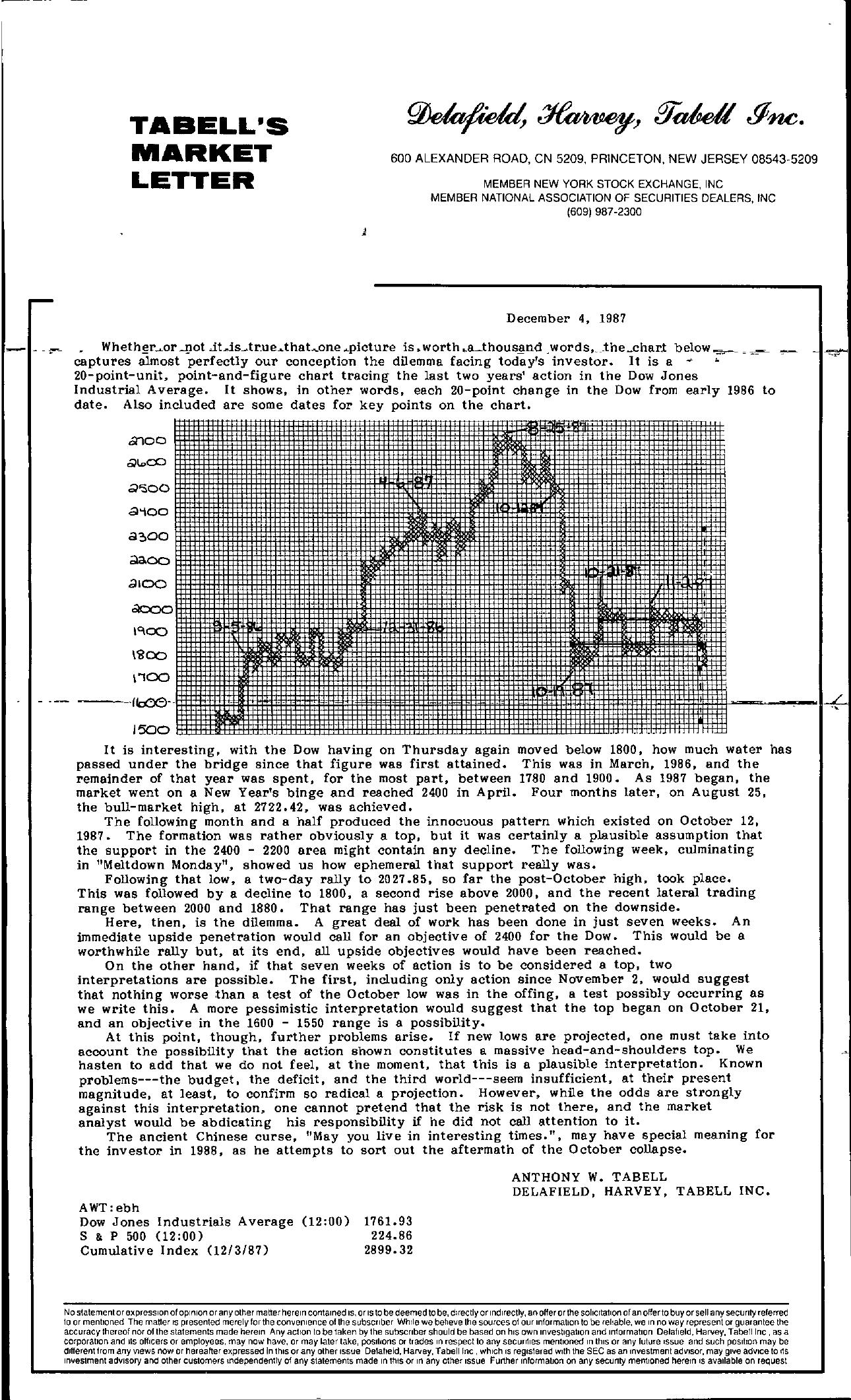 Tabell's Market Letter - December 04, 1987