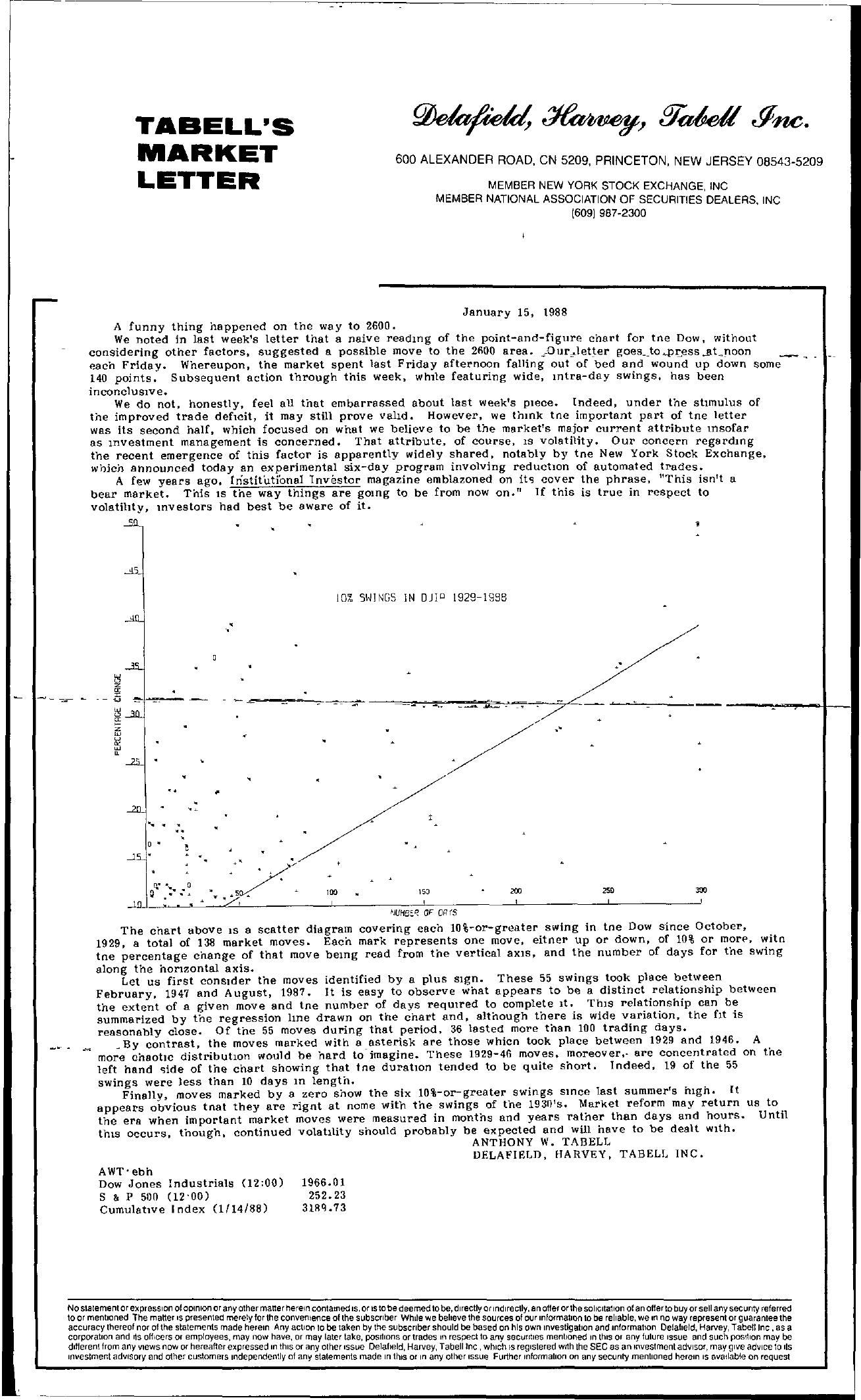 Tabell's Market Letter - January 15, 1988