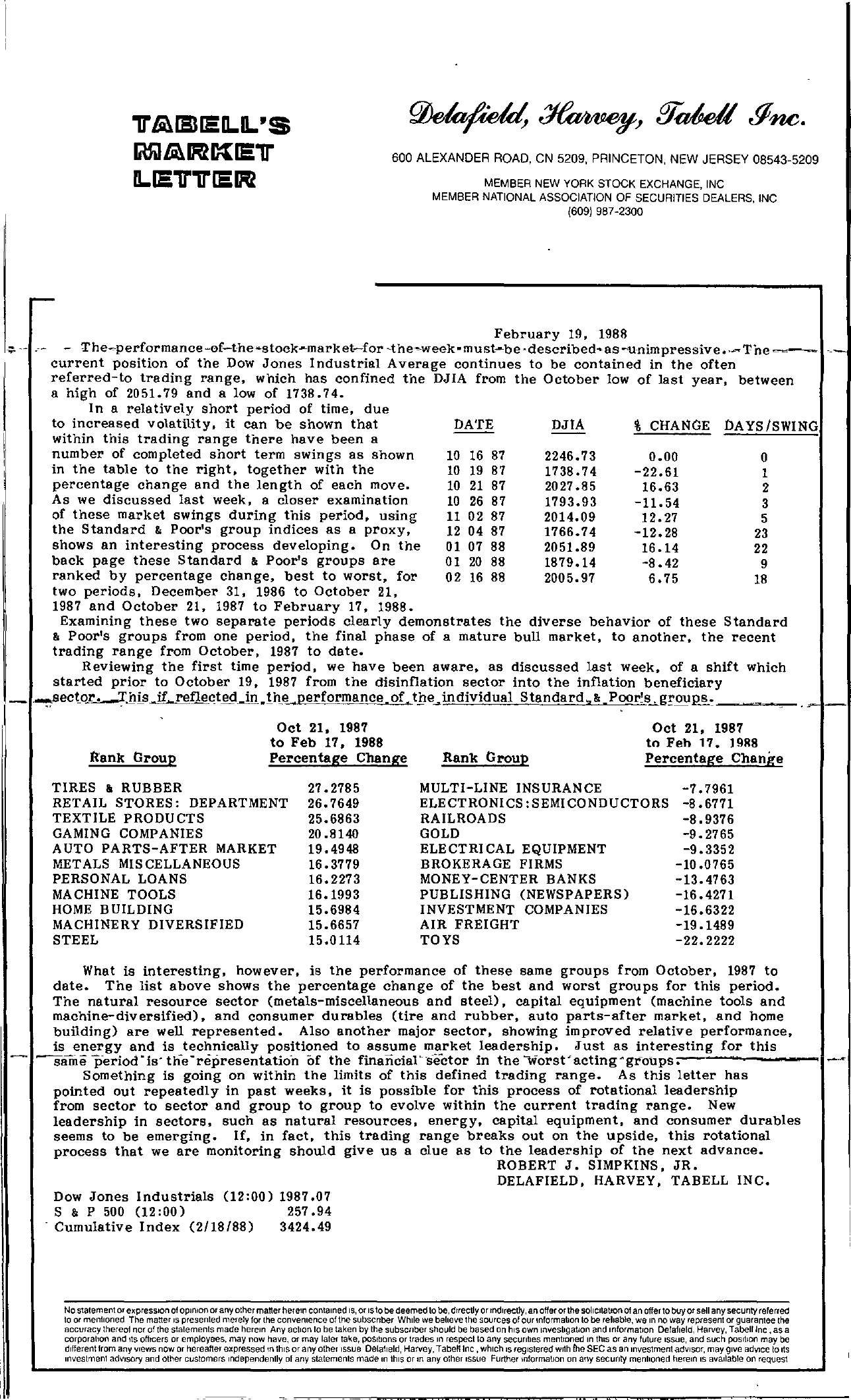 Tabell's Market Letter - February 19, 1988 page 1
