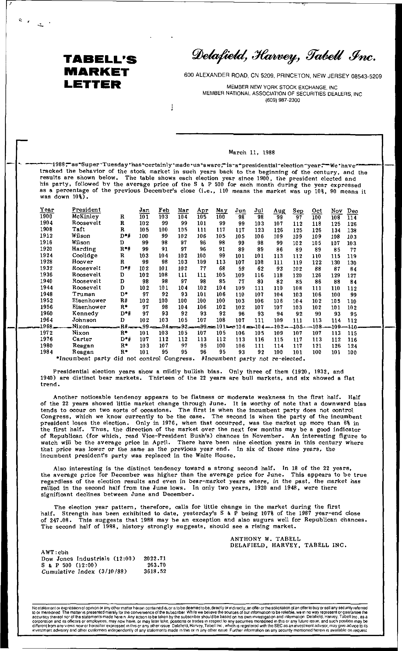 Tabell's Market Letter - March 11, 1988