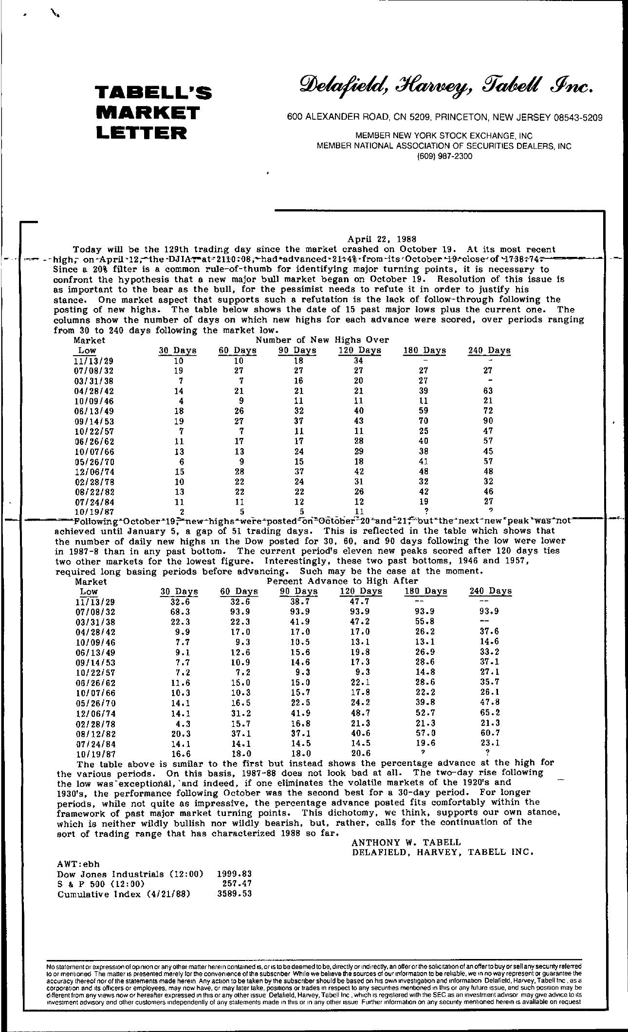 Tabell's Market Letter - April 22, 1988