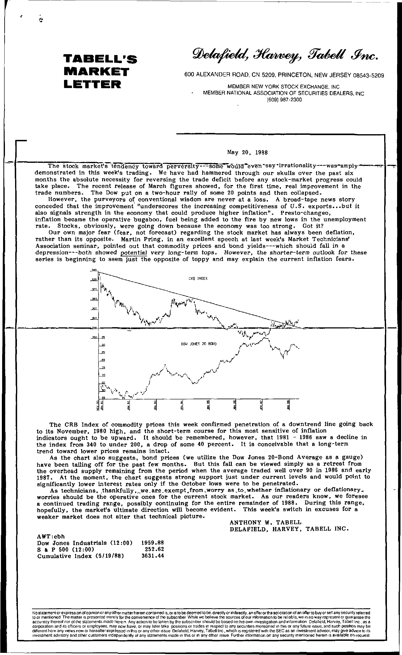 Tabell's Market Letter - May 20, 1988