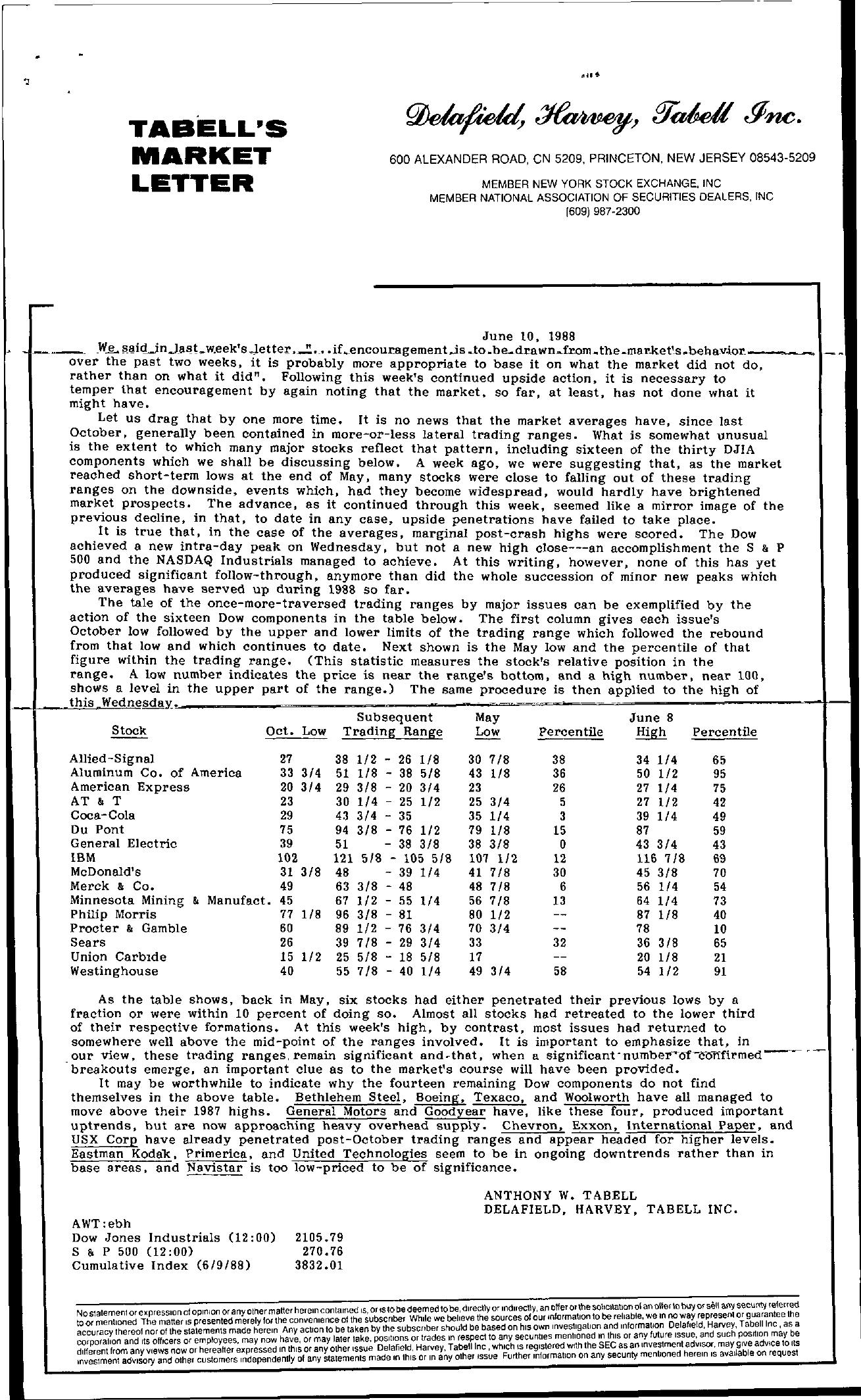 Tabell's Market Letter - June 10, 1988