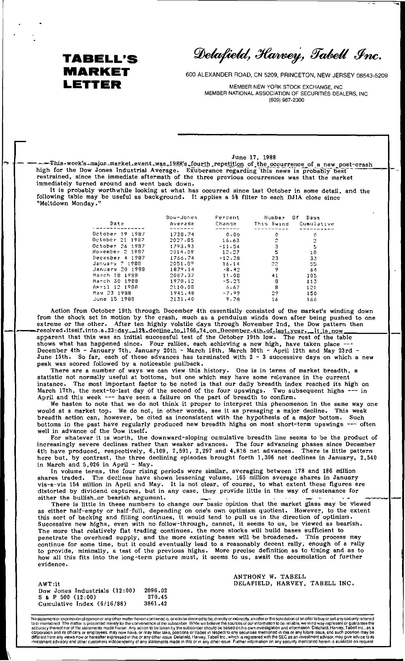 Tabell's Market Letter - June 17, 1988