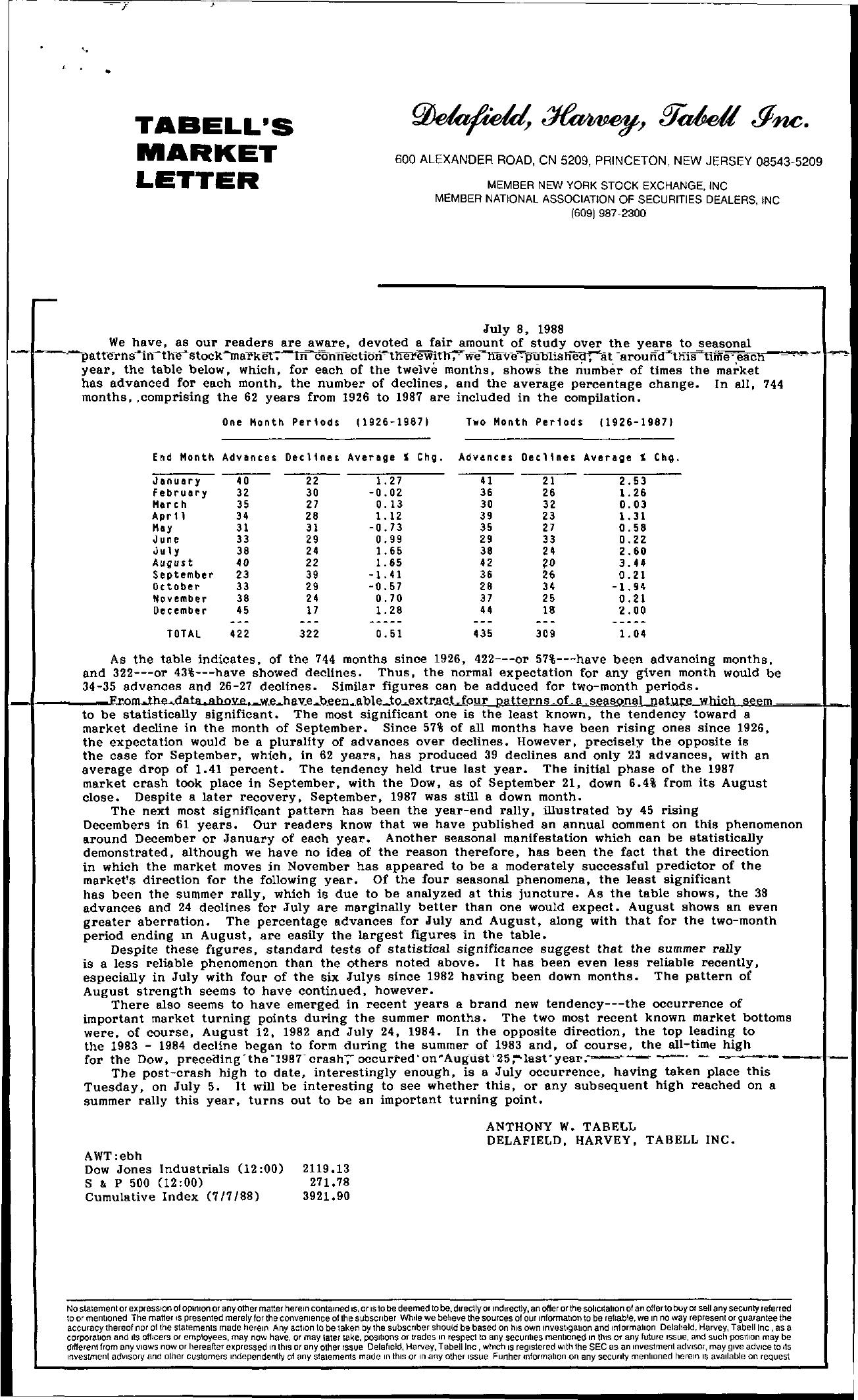 Tabell's Market Letter - July 08, 1988