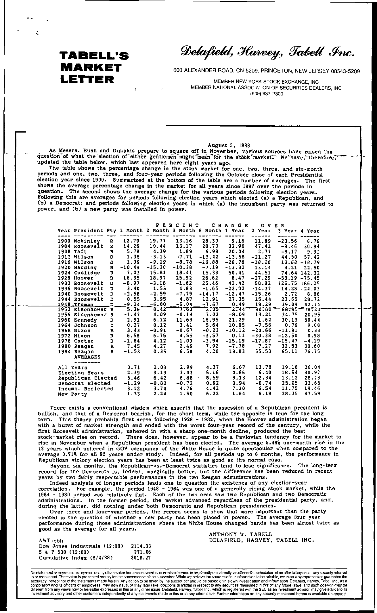 Tabell's Market Letter - August 05, 1988
