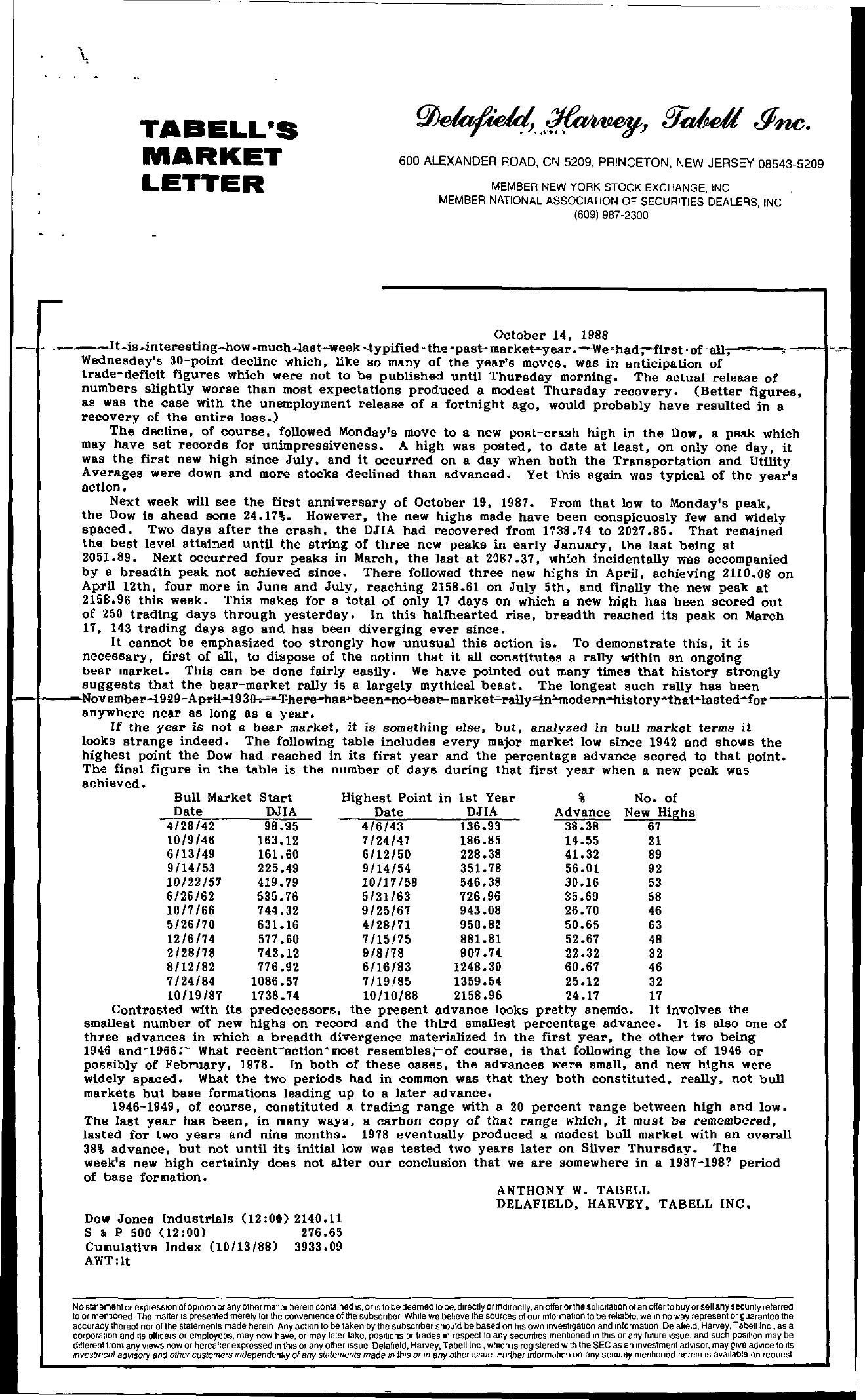 Tabell's Market Letter - October 14, 1988