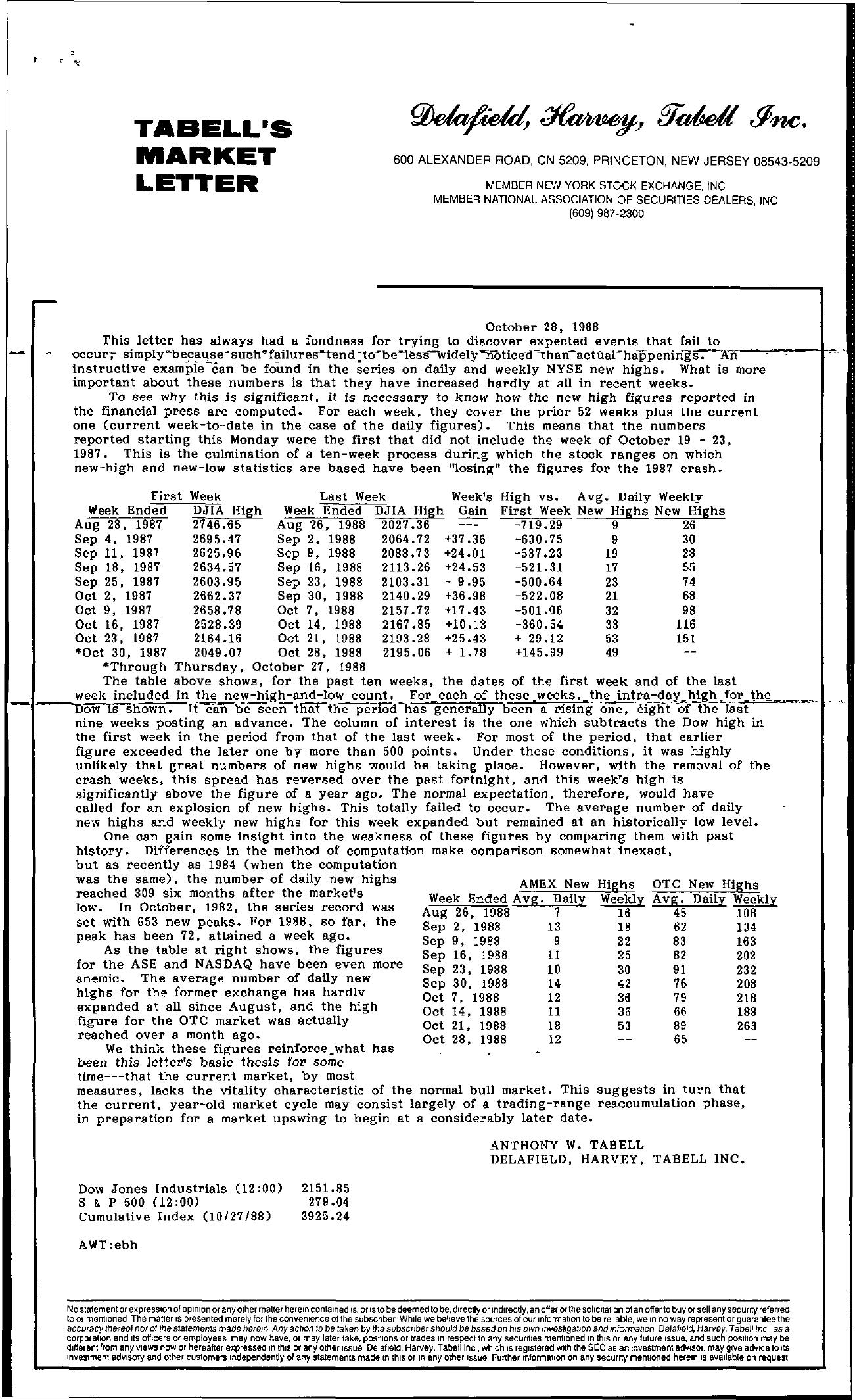 Tabell's Market Letter - October 28, 1988