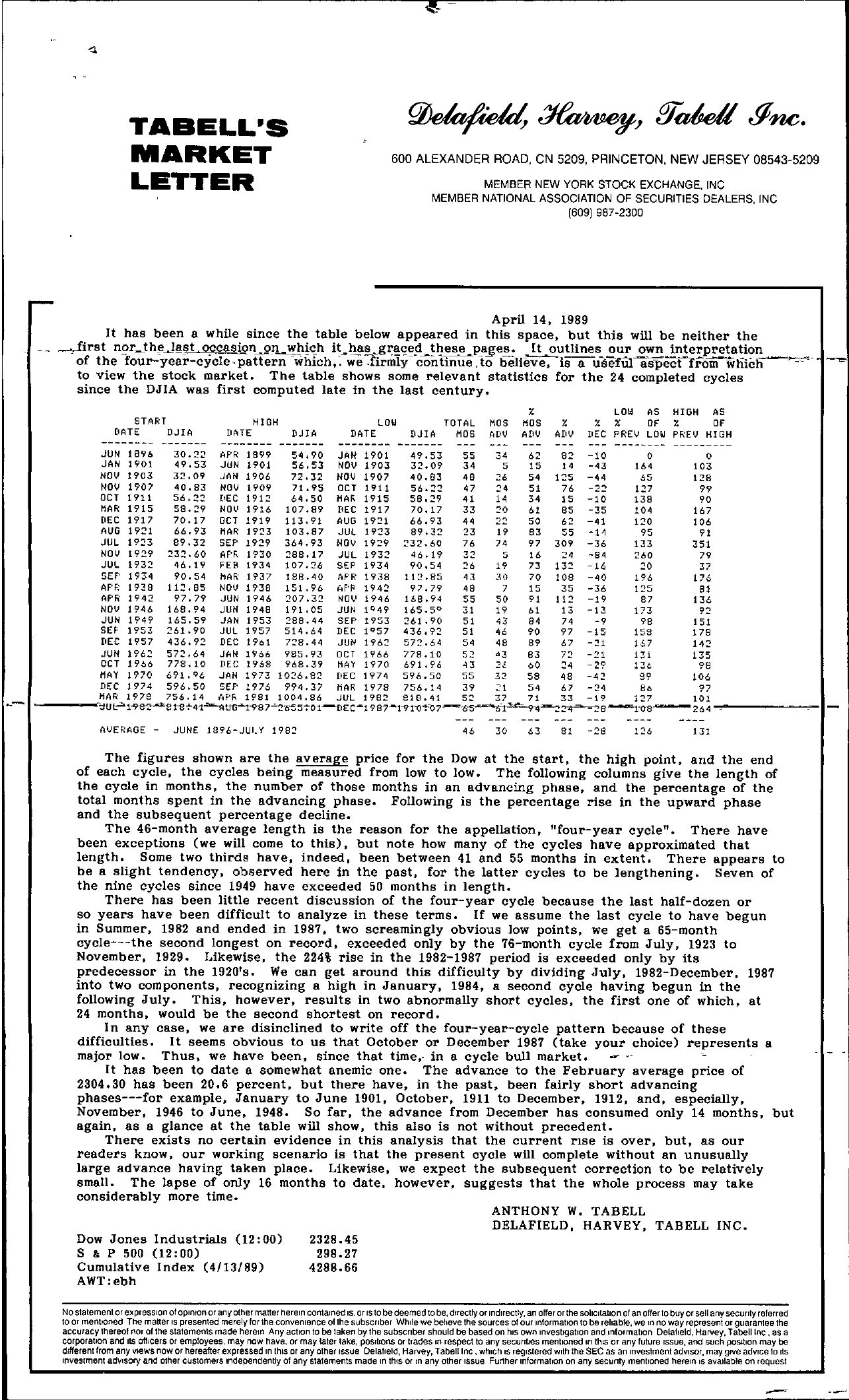 Tabell's Market Letter - April 14, 1989