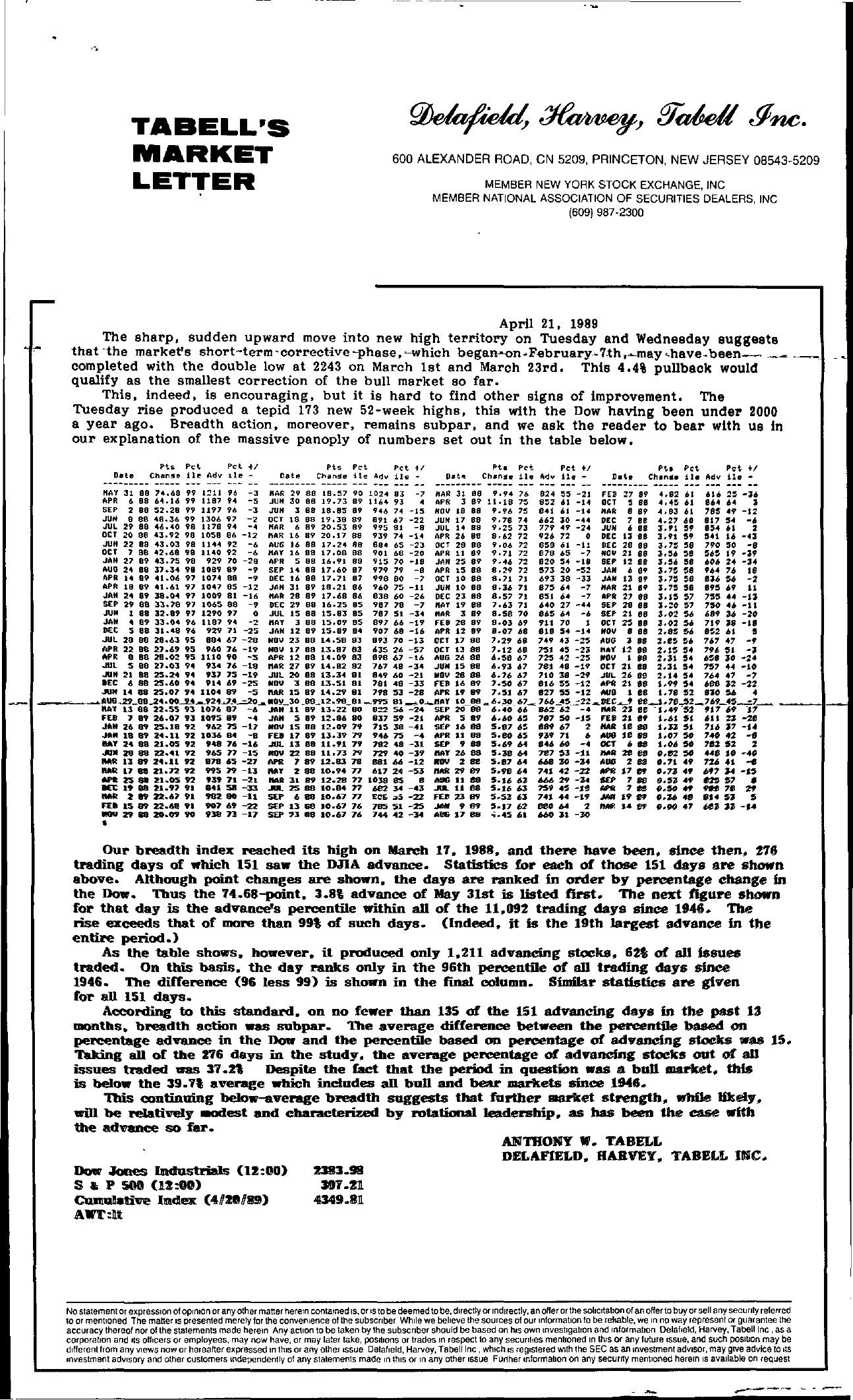 Tabell's Market Letter - April 21, 1989