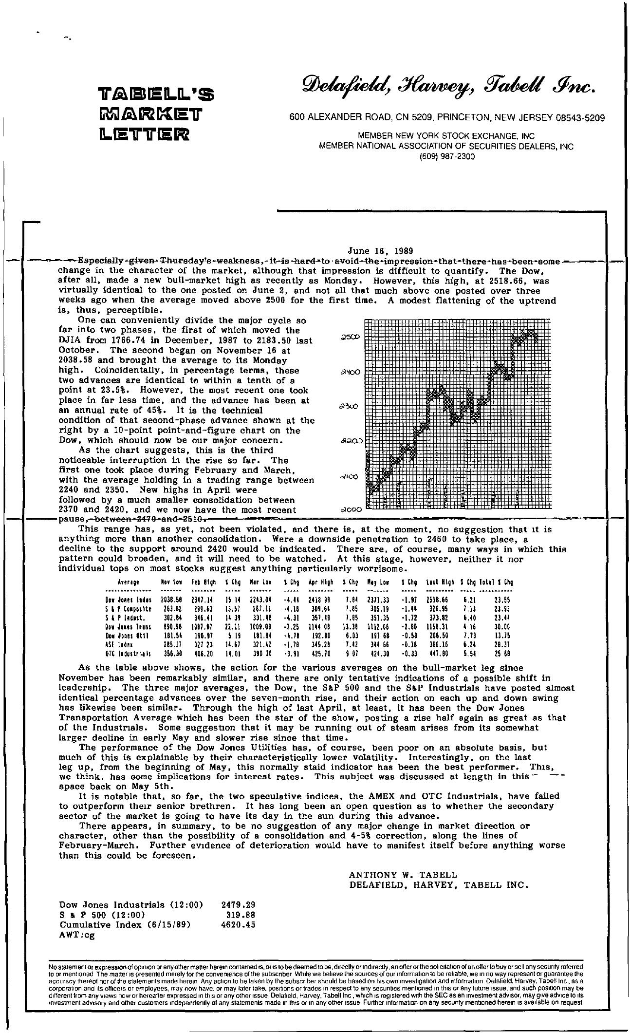 Tabell's Market Letter - June 16, 1989