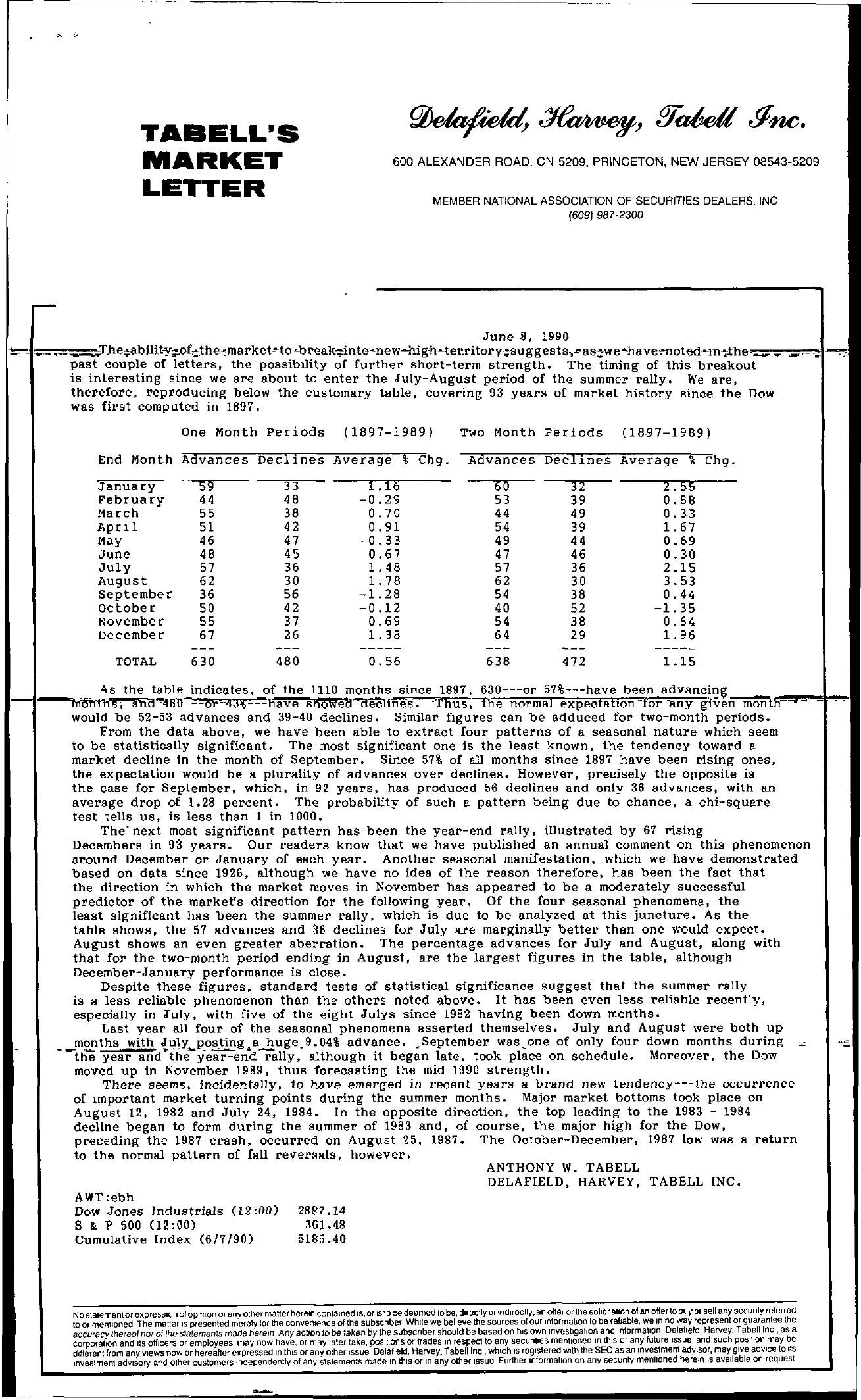 Tabell's Market Letter - June 08, 1990
