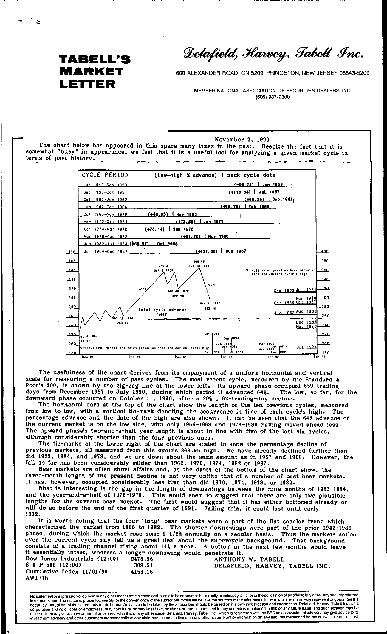 Tabell's Market Letter - November 02, 1990