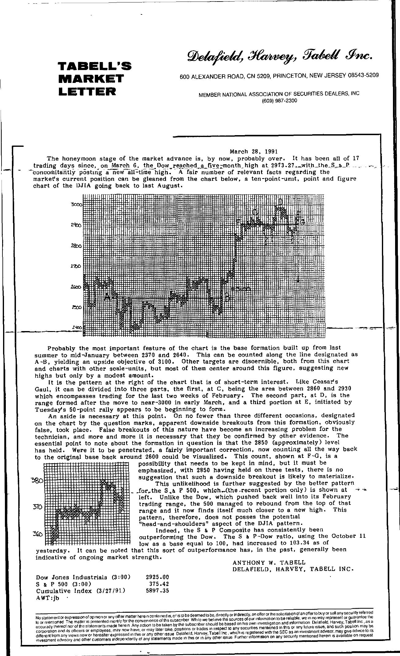 Tabell's Market Letter - March 28, 1991