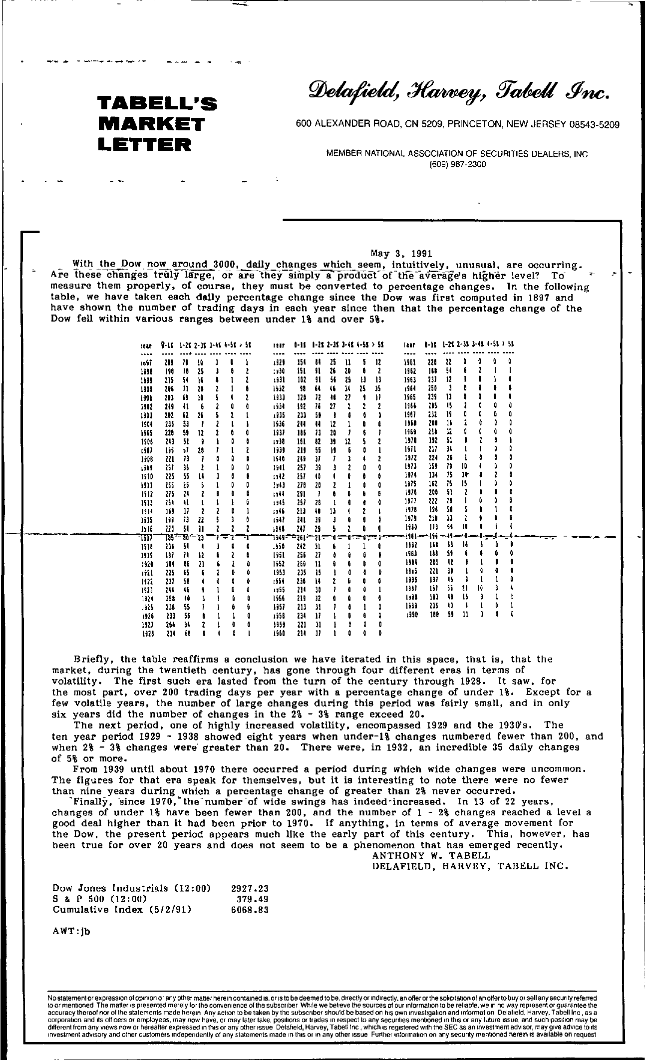 Tabell's Market Letter - May 03, 1991
