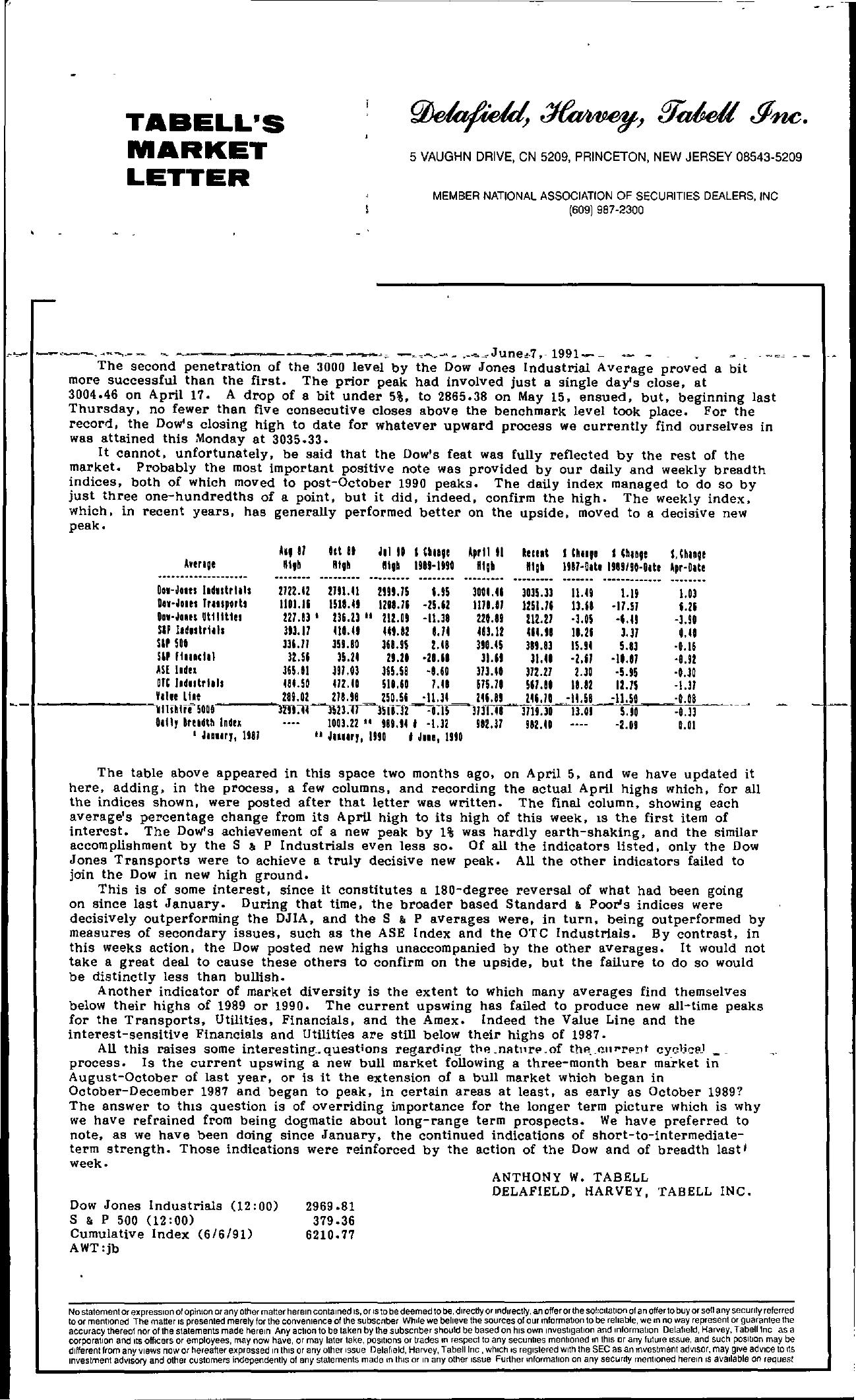 Tabell's Market Letter - June 07, 1991