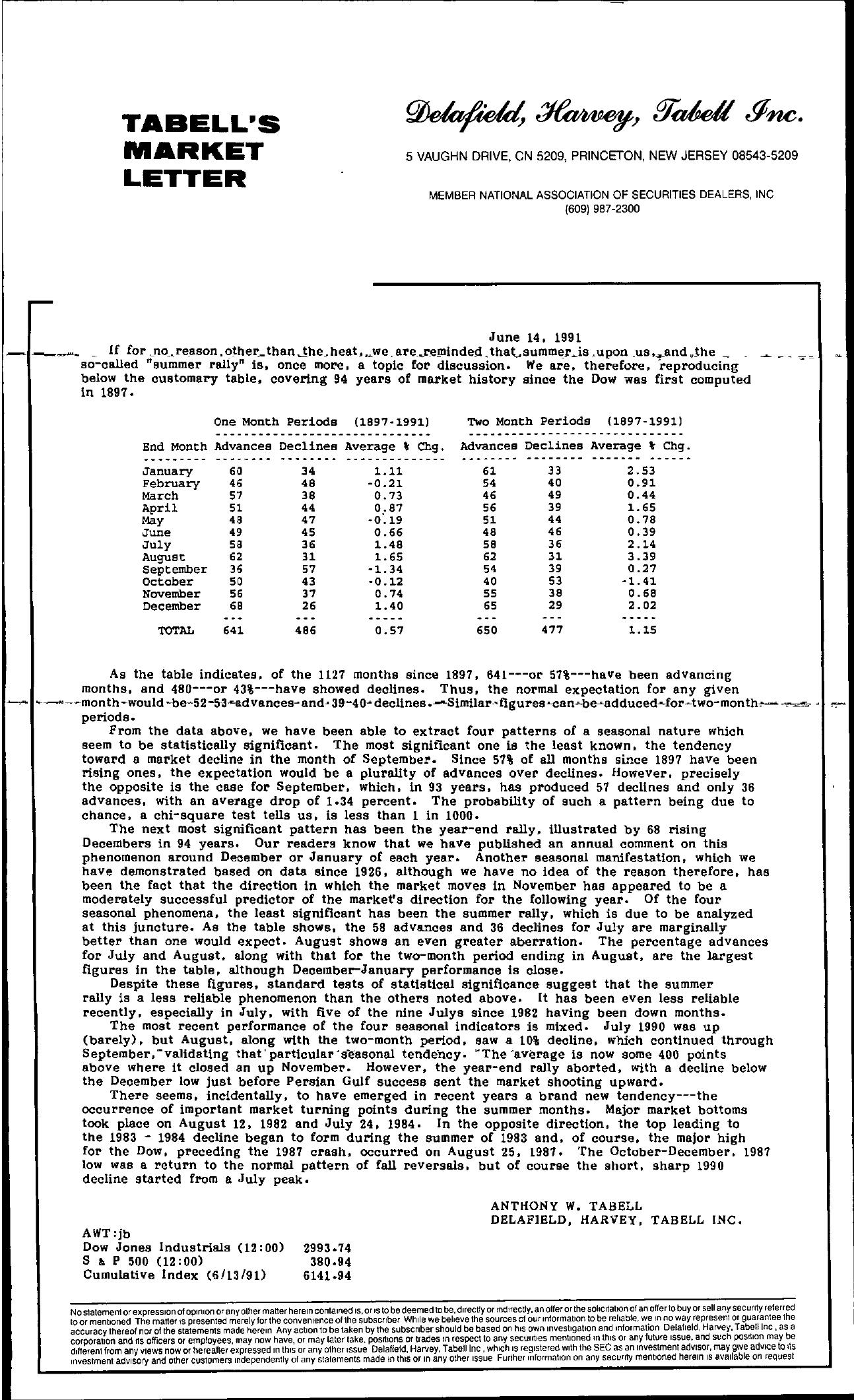 Tabell's Market Letter - June 14, 1991