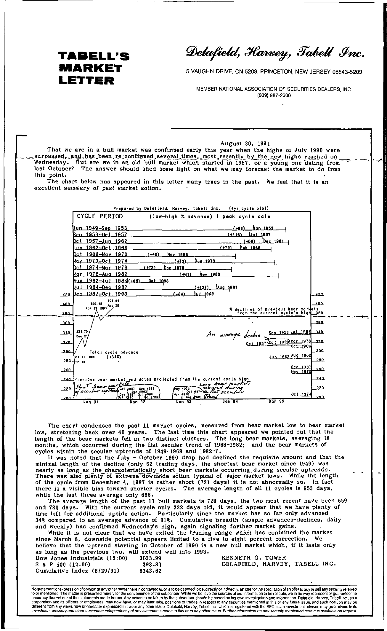 Tabell's Market Letter - August 30, 1991